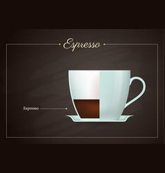 Espresso coffee drink recipe vector