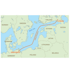 Nord stream is gas pipeline from russia vector