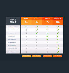 Pricing table tariff comparison list price plans vector