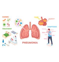 Pneumonia infographics lung disease symptoms vector
