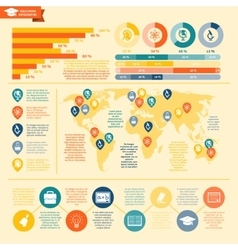 Education Infographics Set vector