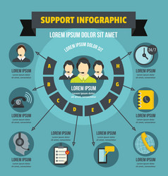 support infographic concept flat style vector image
