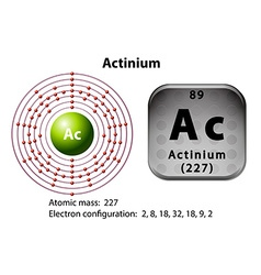 Symbol and electron diagram for Actinium vector