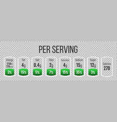 Creative of nutrition facts vector