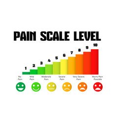 Pain level scale chart pain meter vector