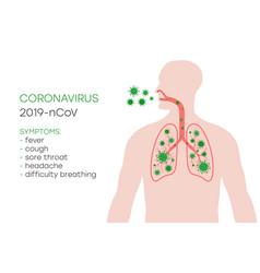coronavirus symptoms 2019-ncov human body vector image