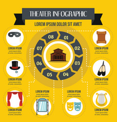 Theater infographic concept flat style vector