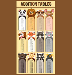 Addition tables with wild animals vector