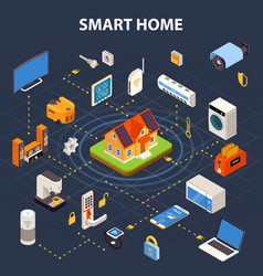 smart home flowchart isometric poster vector image vector image