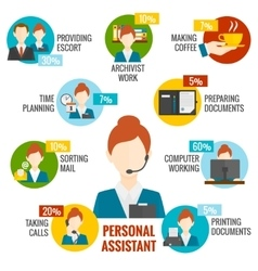 Personal Assistant Infographics vector image