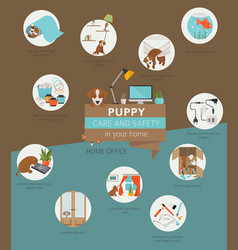 Puppy care and safety in your home home office vector