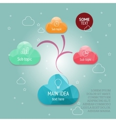 mindmap concept template vector image