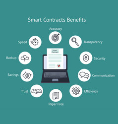 Blockchain smart contract benefits with laptop and vector