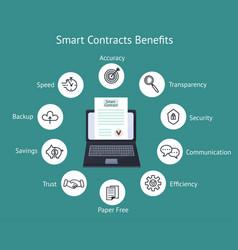 Blockchain smart contract benefits with laptop vector