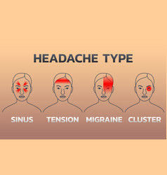 Types of headaches infographics design template vector