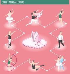 ballet and ballerinas isometric flowchart vector image