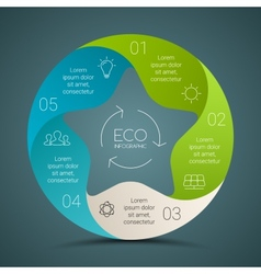 Circle eco infographics set Ecology vector