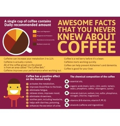 Coffee Infographic of the world vector image vector image