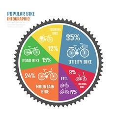 107popular bike vector