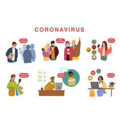 Concept virus quarantine vector
