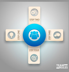 Team rules cross concept vector