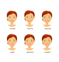 Woman face different types vector image