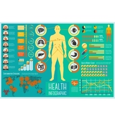 Set of Health Care Infographic elements with icons vector image vector image