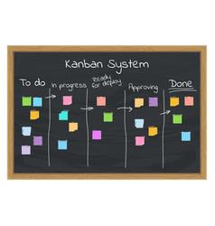 Kanban system concept vector