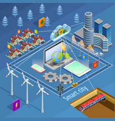 smart city infrastructure isometric poster vector image