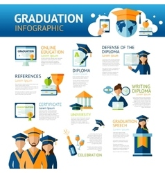 Graduation Infographics Set vector