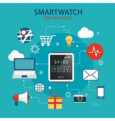 smart watch technology concept background vector image vector image