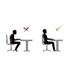 ergonomic Wrong and correct sitting pose vector image