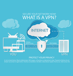 What is a vpn infographic template paper cut style vector