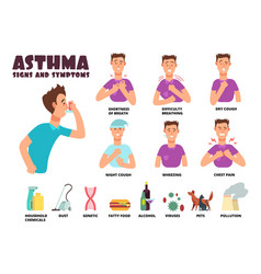 Asthma and allergy symptoms and causes vector