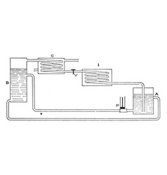 ammonia and water cycle absorption machine with vector image
