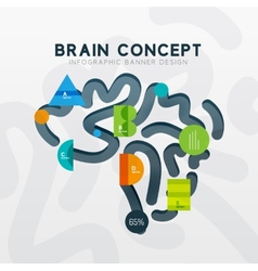 Brain minimal line style infographic banner design vector image