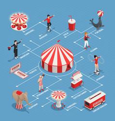 Circus isometric flowchart vector