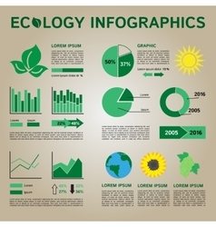 Ecology Infographics Collection Graphic vector image