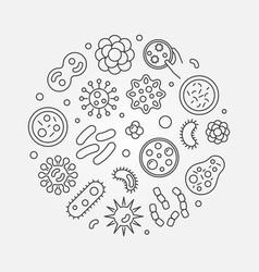 Pathogenic bacteria round symbol pathogen vector