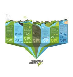 Renewable energy infographics with elements vector