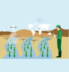 Smart farm with wireless control vector