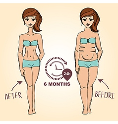 Before and after fat girl and slim girl vector image