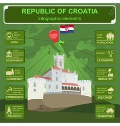 Croatia infographics statistical data sights vector