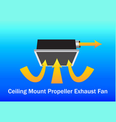 Air flow system ceiling mount exhaust fan vector