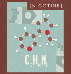 Retro poster of nicotine molecule found in tobacco vector