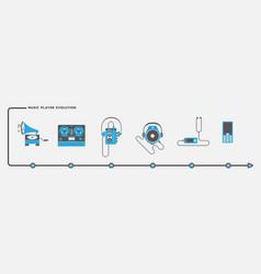 music player evolution set vector image vector image