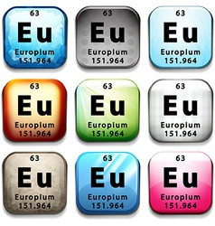 A button showing the element Europium vector