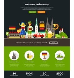 Traveling to Germany website header banner with vector image