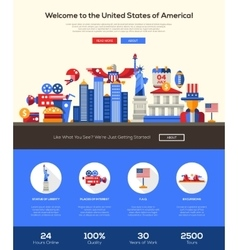 Traveling to the USA website header banner with vector image vector image