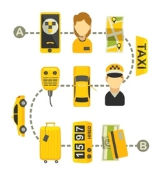Taxi drive service Isolated flat vector